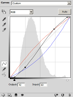 Curves adjustment with red channel boosted and blue channel decreased to correct color temperature of blue toned photo and also RGB curve adjusted to increase contrast