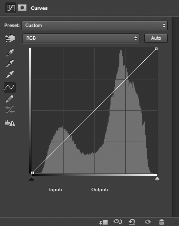 Curves adjustment with histogram showing gap to left of darkest tones