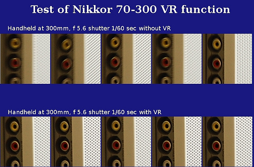 Test of Nikon VR image stabilization function