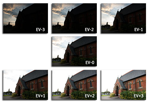 Set of 7 bracketed exposures, each one stop apart
