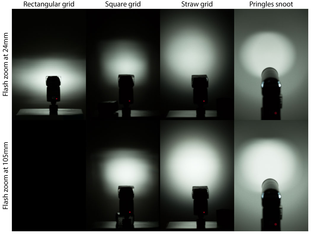 Comparison between different shape grid and snoot lighting modifiers