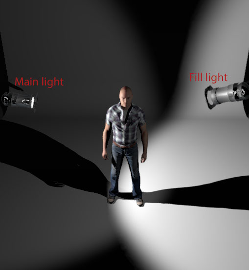 Split lighting setup & Lighting setups for great portrait photos | Discover Digital ... azcodes.com