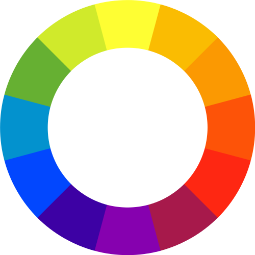 Blue Yellow Red (BYR) Color Wheel