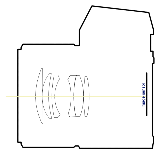 Example of the way light travels to the image sensor, which is also used for autofocus, in a Compact System Camera.